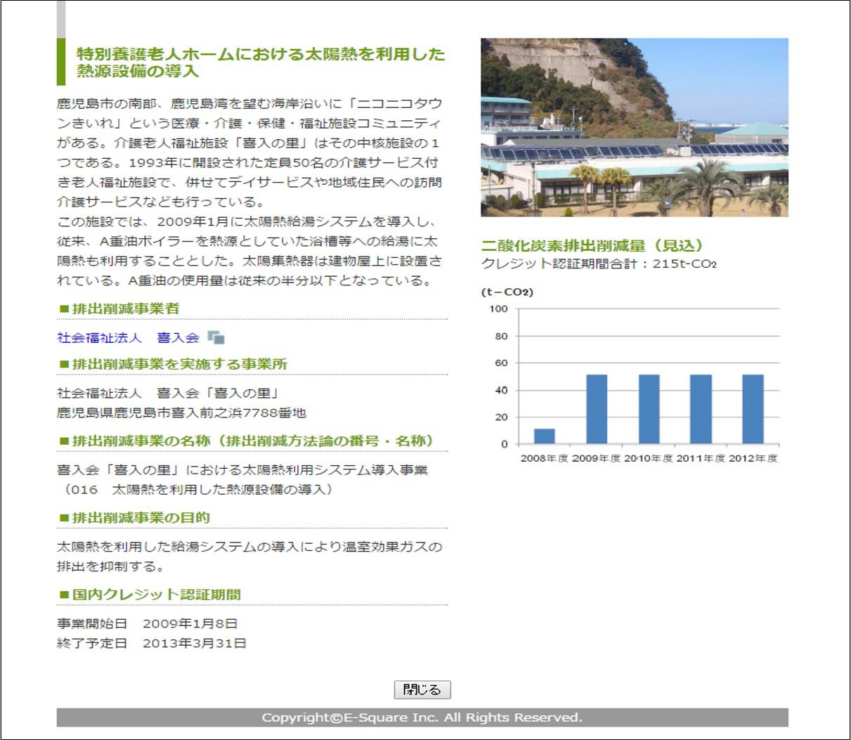 地域活性化支援型国内クレジット活用スキーム(喜入の里)